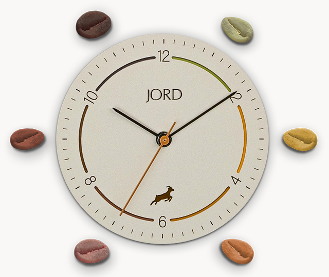 Kaldis coffee dial
